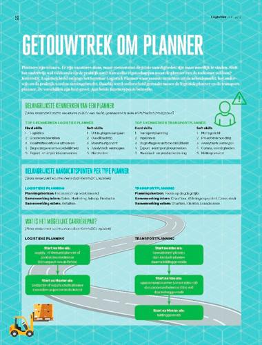 KennisDC Planner web